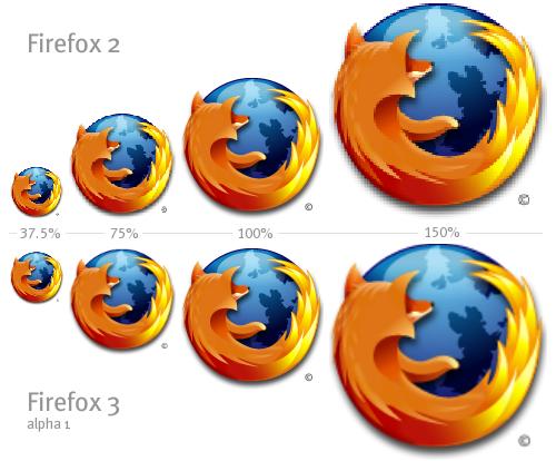 Firefox image resizing comparison